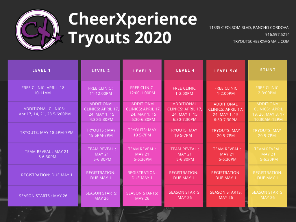 Tryouts_2020_